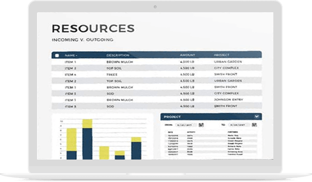 CRM resource and service management software